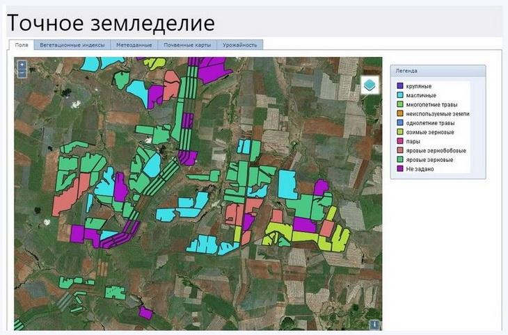 системы прогноза урожая